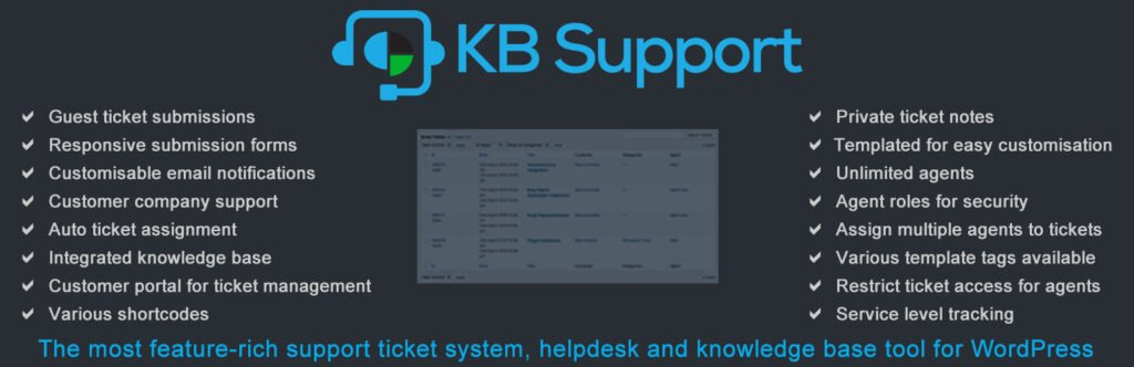 WordPress Ticket Eklentisi